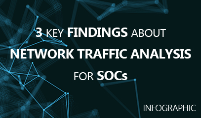 Infographic on 3 key findings about Network Traffic Analysis for SOCs