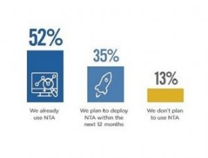 NTA Survey Teaser Blog Post