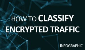 How to Classify Encrypted Traffic